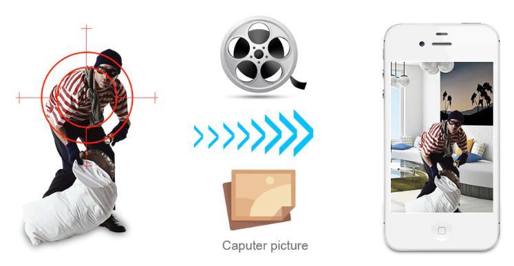 720P/1080P/1536P wireless Home Security Camera