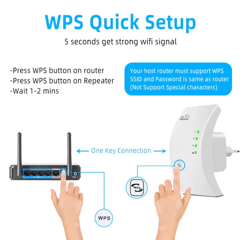 WiFi signal Repeater Amplifier