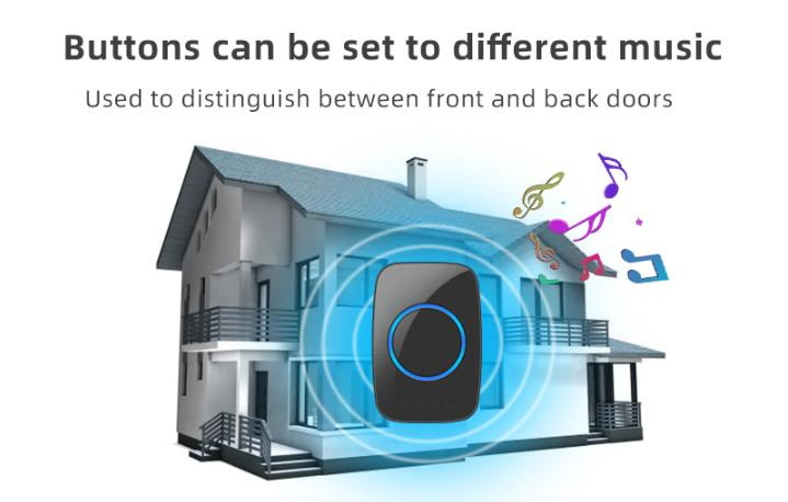 Smart wireless waterproof Home Dorbell